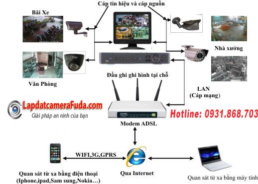 Dịch vụ lắp đặt camera tại quận 5 nhanh chóng, giá rẻ, chất lượng